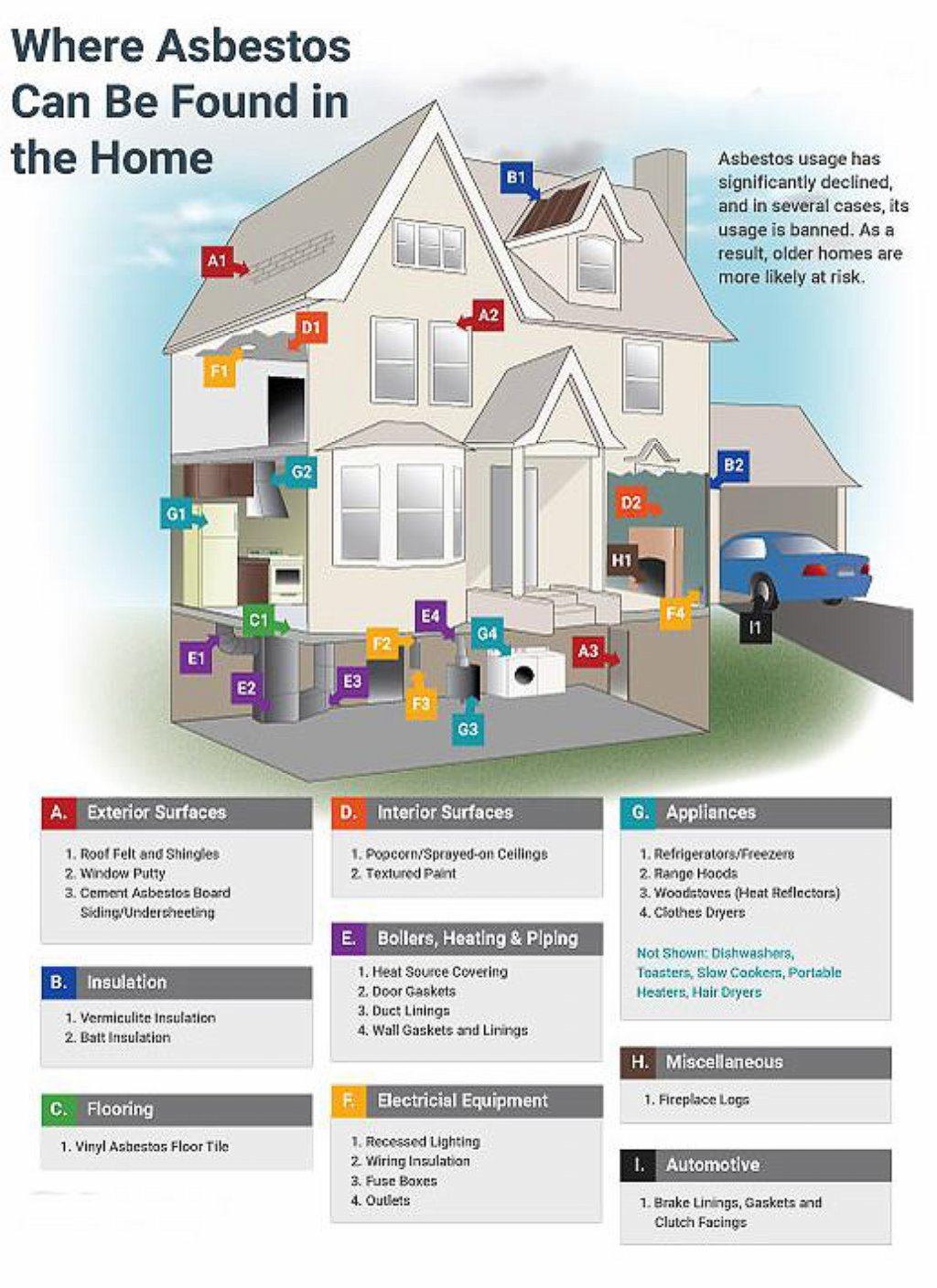 image-877015-asbestos-in-the-home-diagram-c9f0f.w640.jpg